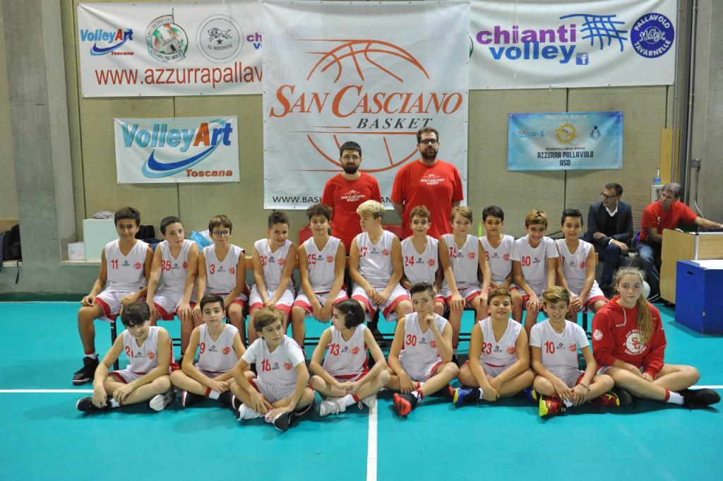 squadre2018_under13 2006-2007