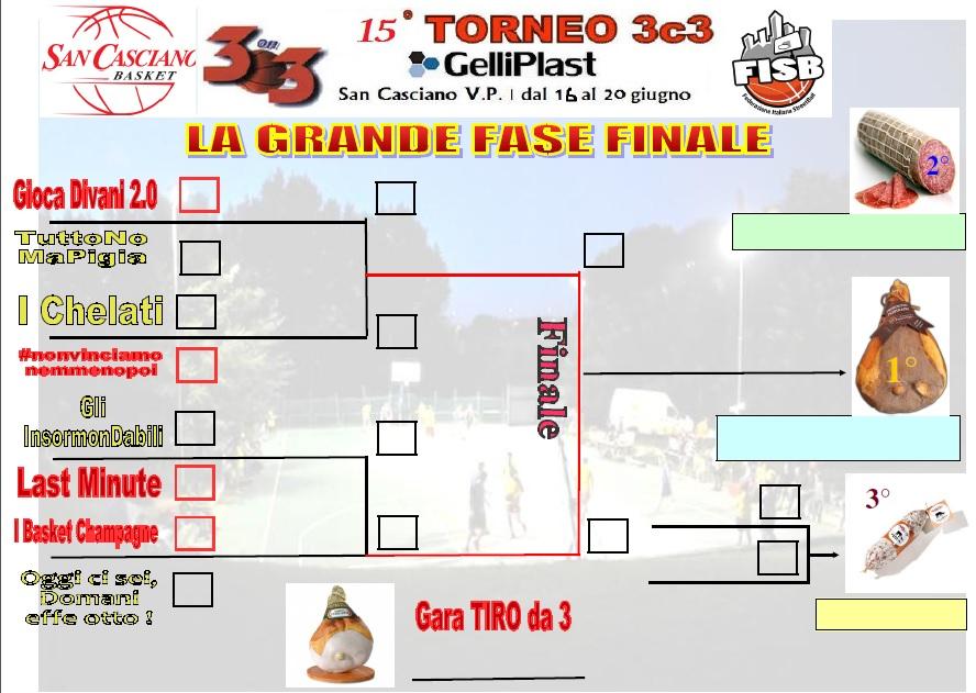 tabellone_FINALE