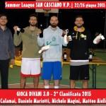 torneo2015_2class_giocadivani