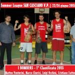 torneo2015_campioni_I BOMBER foto finale