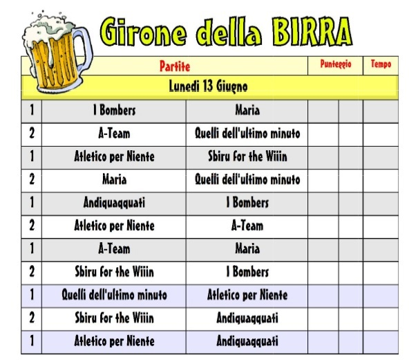 birra_partiteLunedi
