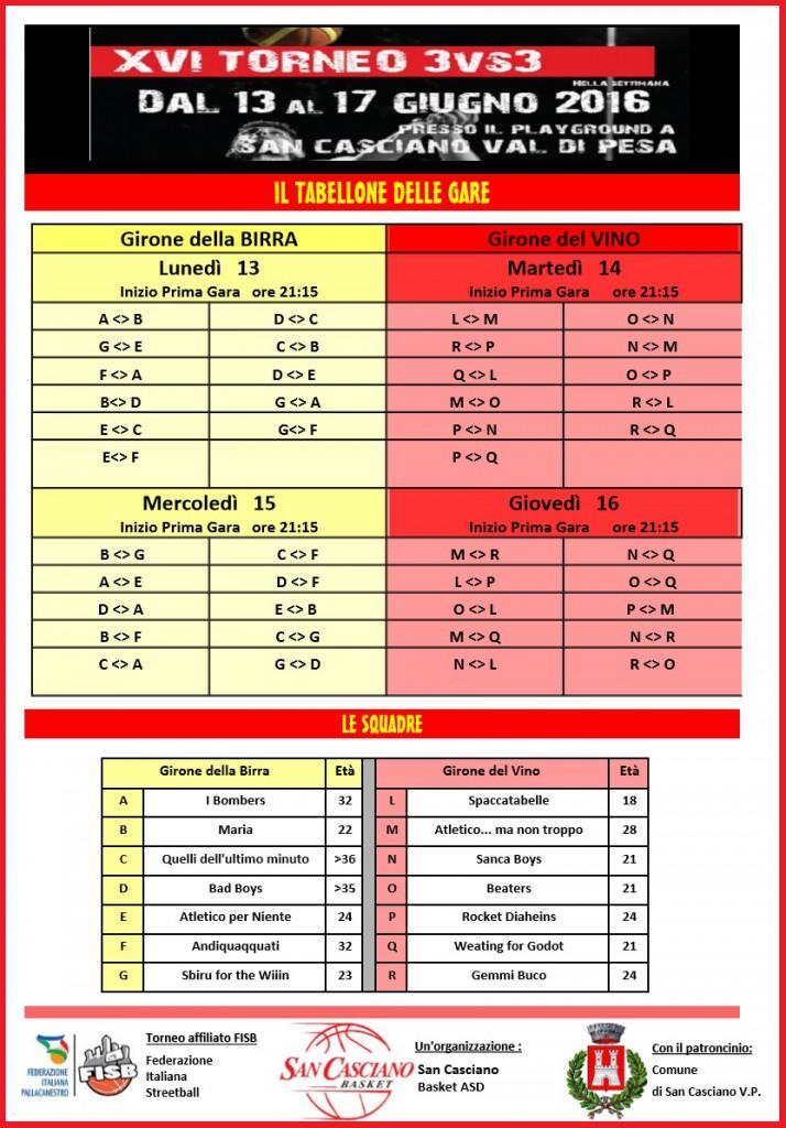 torneo2016_gironi squadre IMM