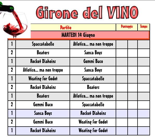 vino_tabellonePartite_risultati