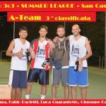 A-Team, 3^ classificata