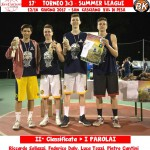 torneo2017_premiazione_2classificato_I PAROLAIA_grafica