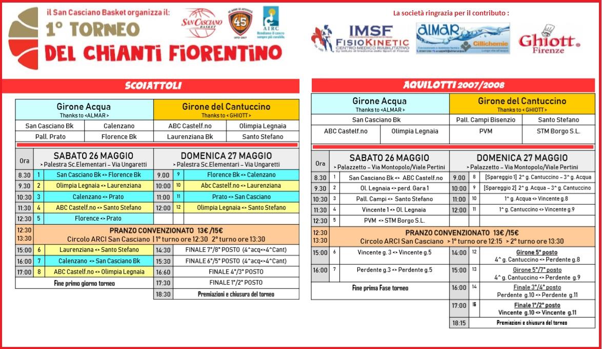 torneo chianti fiorentino_programma partite