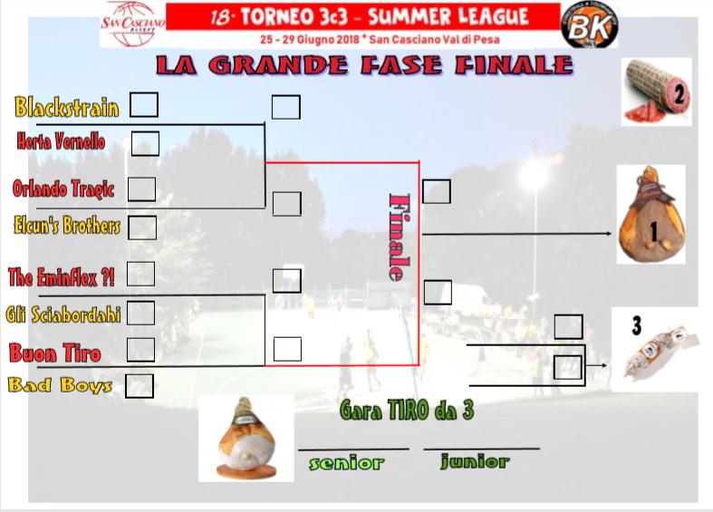 tabellone_finale2018