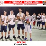 torneo2018_premiazioni_4classificato
