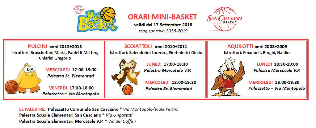 orari attivita minibasket 2018-2019