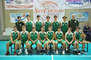 La squadra UNDER 18