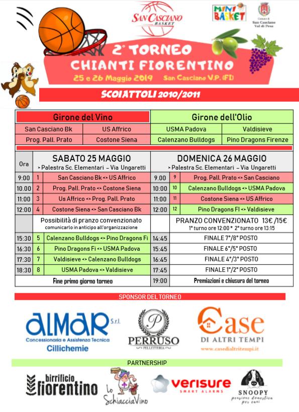TorneoChianti2019_Scoiattoli_programma IMM